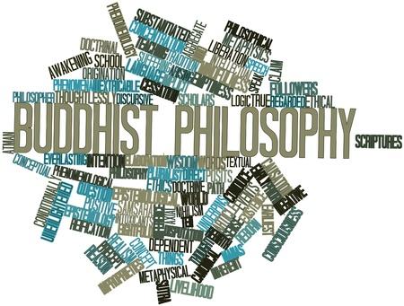 priori: Word cloud astratto per la filosofia buddista con tag correlati e termini Archivio Fotografico