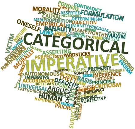 irrelevant: Abstract word cloud for Categorical imperative with related tags and terms