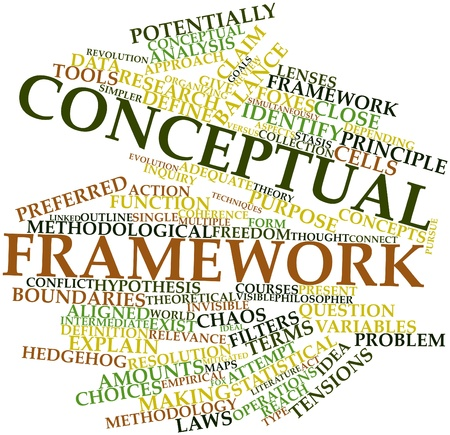 Abstract word cloud for Conceptual framework with related tags and terms