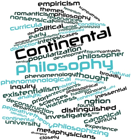 Abstract word cloud for Continental philosophy with related tags and terms