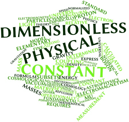 Abstract word cloud for Dimensionless physical constant with related tags and terms