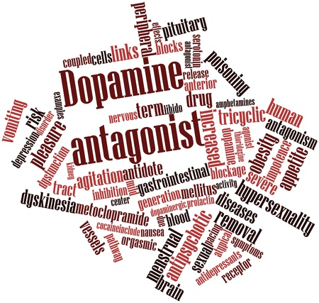 pacing: Abstract word cloud for Dopamine antagonist with related tags and terms