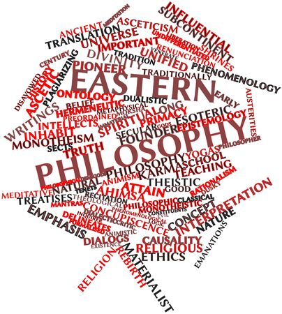 dialectic: Abstract word cloud for Eastern philosophy with related tags and terms Stock Photo