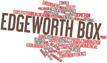 yields: Abstract word cloud for Edgeworth box with related tags and terms