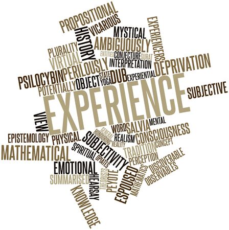 experiential: Abstract word cloud for Experience with related tags and terms