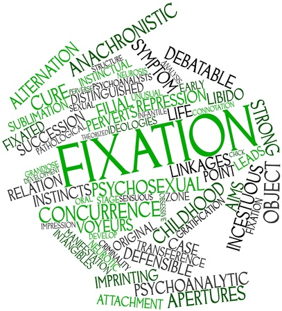 receptors: Abstract word cloud for Fixation with related tags and terms