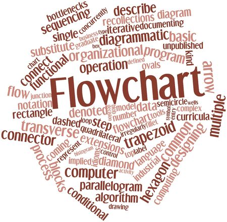 denoted: Abstract word cloud for Flowchart with related tags and terms Stock Photo