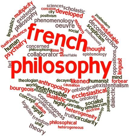 Nube de palabras abstracto para la filosofía francesa con las etiquetas y términos relacionados