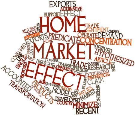 implies: Abstract word cloud for Home market effect with related tags and terms