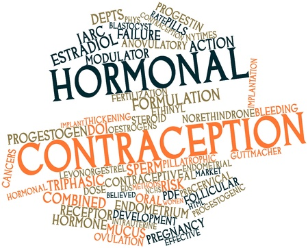 endometrial: Abstract word cloud for Hormonal contraception with related tags and terms