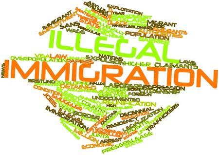 emigranti: Word cloud astratto per l'immigrazione illegale con tag correlati e termini
