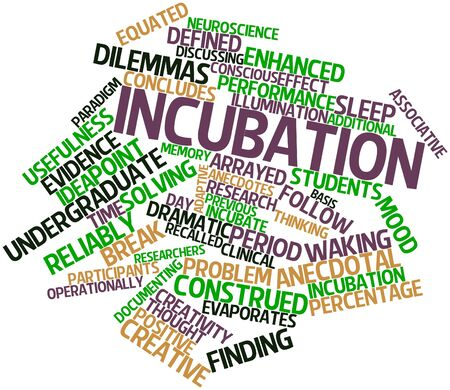 concludes: Abstract word cloud for Incubation with related tags and terms
