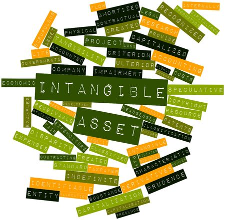 identifiable: Abstract word cloud for Intangible asset with related tags and terms Stock Photo