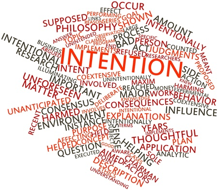 intention: Abstract word cloud for Intention with related tags and terms