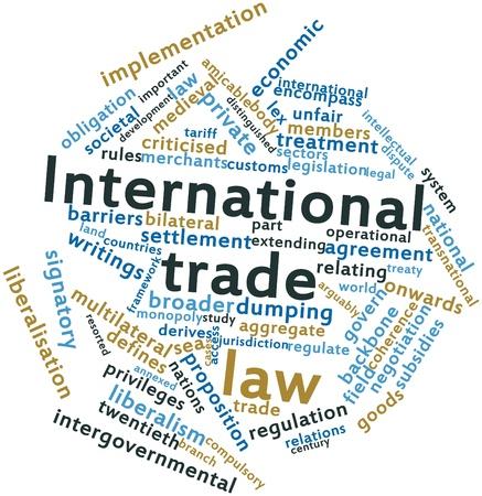 Abstraktes Wort-Wolke für Internationales Handelsrecht mit verwandten Tags und Begriffe