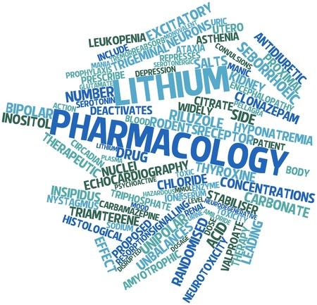 distal: Nube palabra abstracta para la farmacología de litio con las etiquetas y términos relacionados