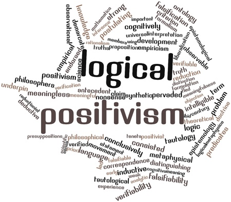 ontology: Abstract word cloud for Logical positivism with related tags and terms