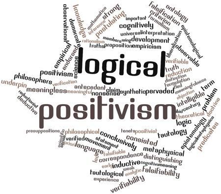 positivism: Nube palabra abstracta para el positivismo l�gico con las etiquetas y t�rminos relacionados