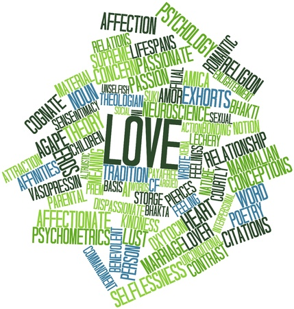 commandment: Abstract word cloud for Love with related tags and terms