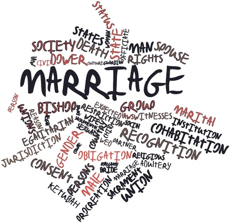 dowry: Abstract word cloud for Marriage with related tags and terms Stock Photo