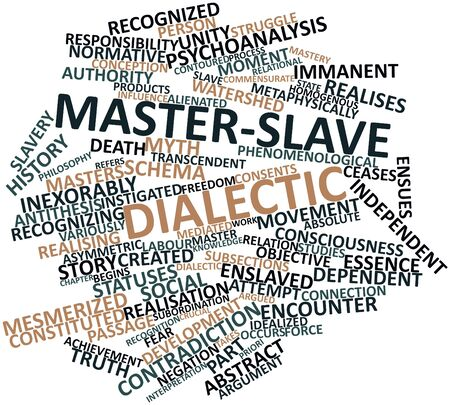commensurate: Abstract word cloud for Master-slave dialectic with related tags and terms Stock Photo