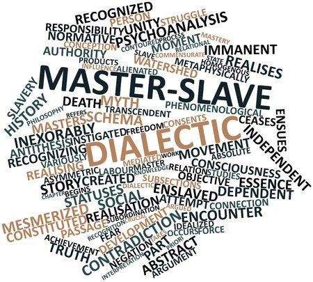 priori: Word cloud astratto per master-slave dialettica con tag correlati e termini