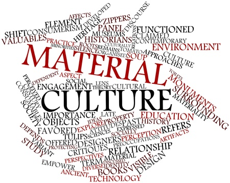 social history: Abstract word cloud for Material culture with related tags and terms