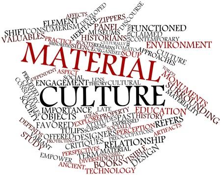 historians: Word cloud astratto per la cultura materiale con tag correlati e termini