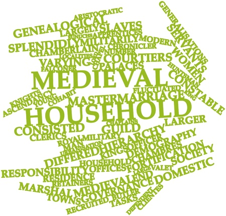 dowry: Abstract word cloud for Medieval household with related tags and terms