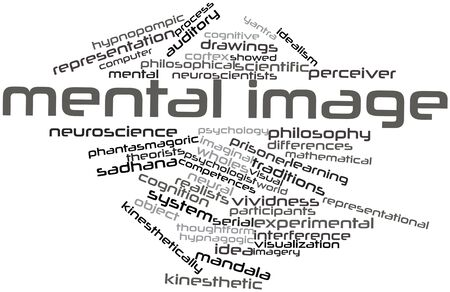 Abstract word cloud for Mental image with related tags and terms Banco de Imagens