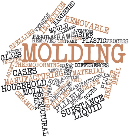 mould: Abstract word cloud for Molding with related tags and terms