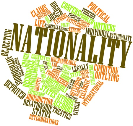 regulating: Abstract word cloud for Nationality with related tags and terms Stock Photo