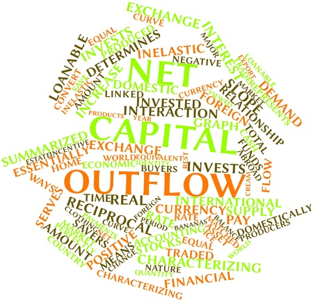 characterizing: Abstract word cloud for Net capital outflow with related tags and terms Stock Photo