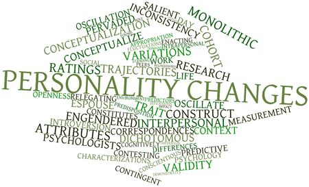 contingent: Abstract word cloud for Personality changes with related tags and terms Stock Photo