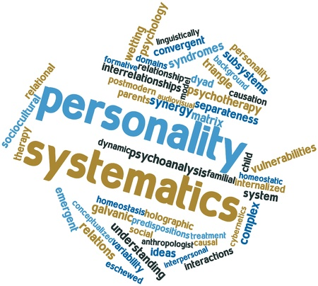 emerged: Abstract word cloud for Personality systematics with related tags and terms