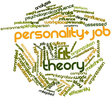 Abstract word cloud for Personality-job fit theory with related tags and terms