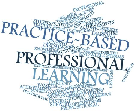 Abstract word cloud for Practice-based professional learning with related tags and terms Banco de Imagens