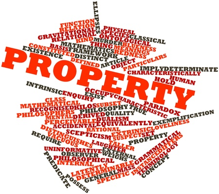 defines: Abstract word cloud for Property with related tags and terms