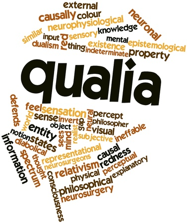 causal: Abstract word cloud for Qualia with related tags and terms Stock Photo