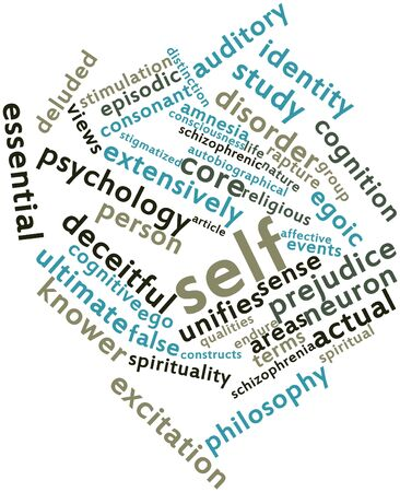 stimuli: Abstract word cloud for Self with related tags and terms