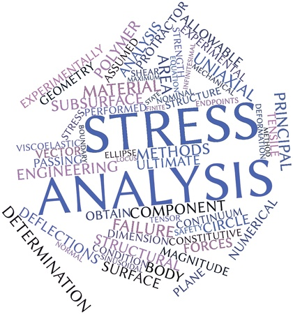 sinusoidal: Abstract word cloud for Stress analysis with related tags and terms Stock Photo