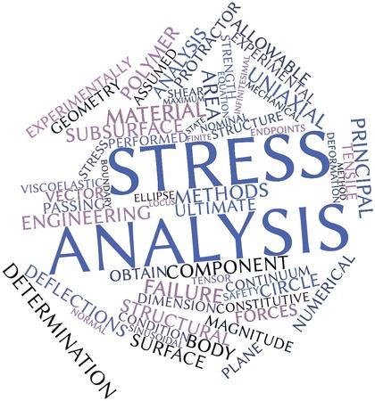elongacion: Resumen nube de palabras para el análisis de estrés con las etiquetas y términos relacionados