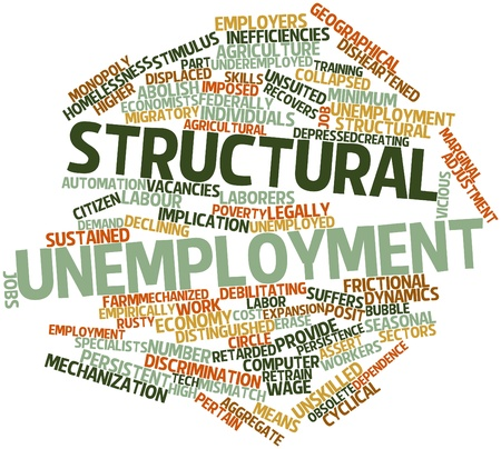 federally: Abstract word cloud for Structural unemployment with related tags and terms Stock Photo