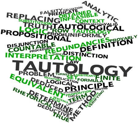 contradiction: Abstract word cloud for Tautology with related tags and terms