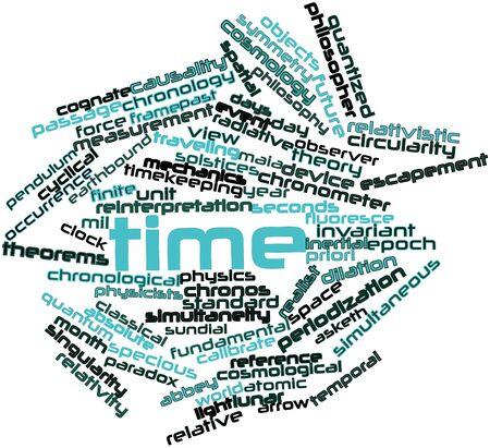 priori: Word cloud astratto per tempo con il tag correlati e termini