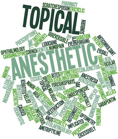 prescribing: Abstract word cloud for Topical anesthetic with related tags and terms