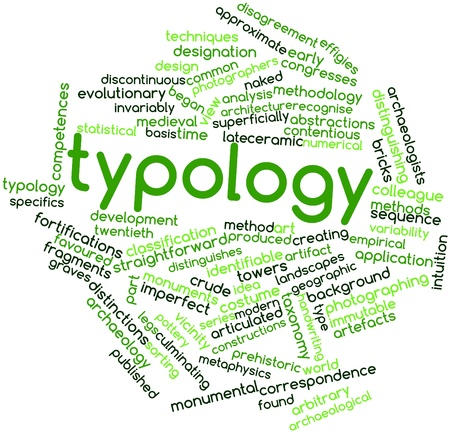 Abstract word cloud for Typology with related tags and terms Zdjęcie Seryjne