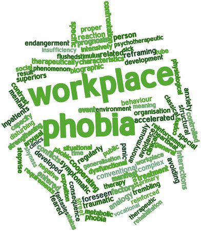 endangerment: Abstract word cloud for Workplace phobia with related tags and terms