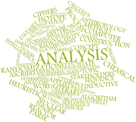 heuristics: Abstract word cloud for Analysis with related tags and terms