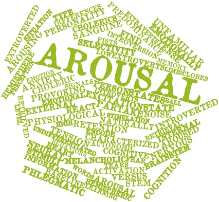 Abstract word cloud for Arousal with related tags and terms